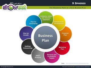 social media marketing plan template dacdbcddffeb ansoff matrix powerpoint free