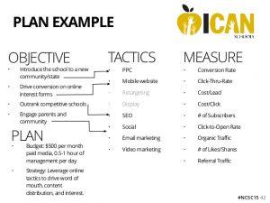 social media marketing plan template digital marketing for charter schools national charter school conference
