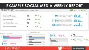 social media marketing plan template event social media measurement toolkit eventtech