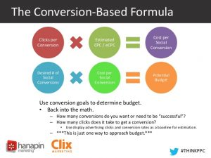social media marketing plan template how to structure your ad budget to include social