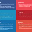 social media plan example social network visual guide