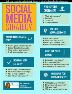 social media proposal social media marketing plan template social media marketing plan template gorpzsg