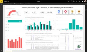 social media report template screenshot