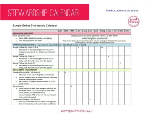 social media report template taking donor stewardship online