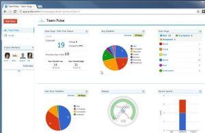 social media reporting templates yodiz dashboard