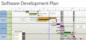 software development plan technology