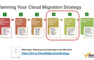 software test plan day cloud migration but how