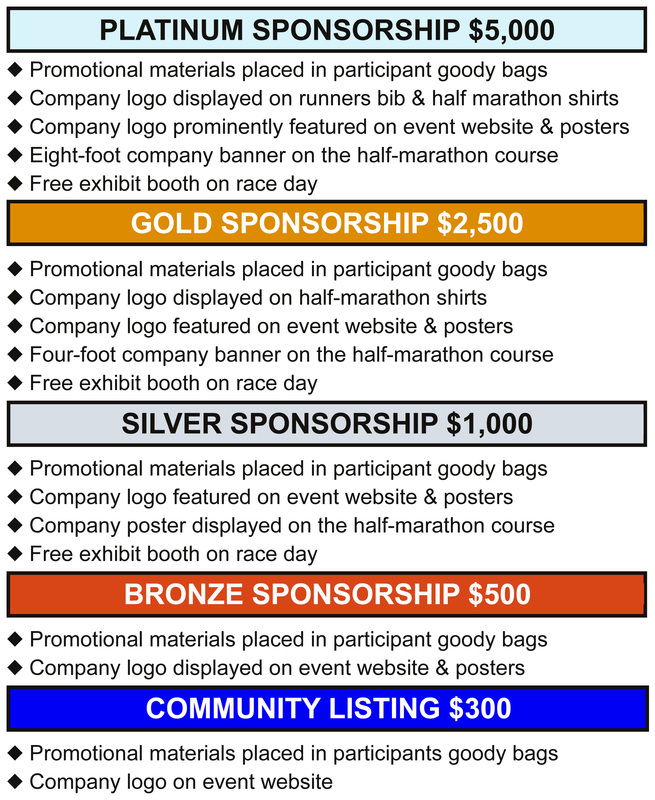 Sponsorship Proposal Template | Template Business