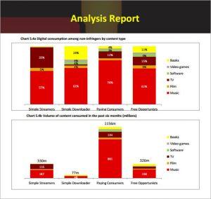 stakeholders analysis template analysis report format sample