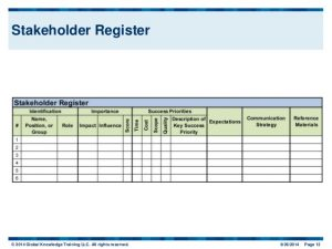 stakeholders analysis template how project managers can influence their stakeholders perceptions