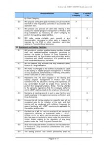 standard operating procedure examples analytical quality agreement template