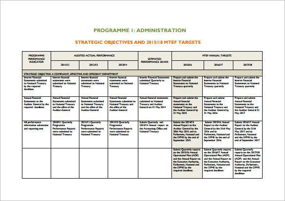 startup business plan sample
