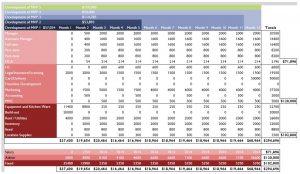 startup business plan template pdf breakdown