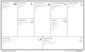 startup business plan template pdf business plan template