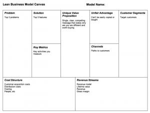 startup business plan template pdf lean business model canvas