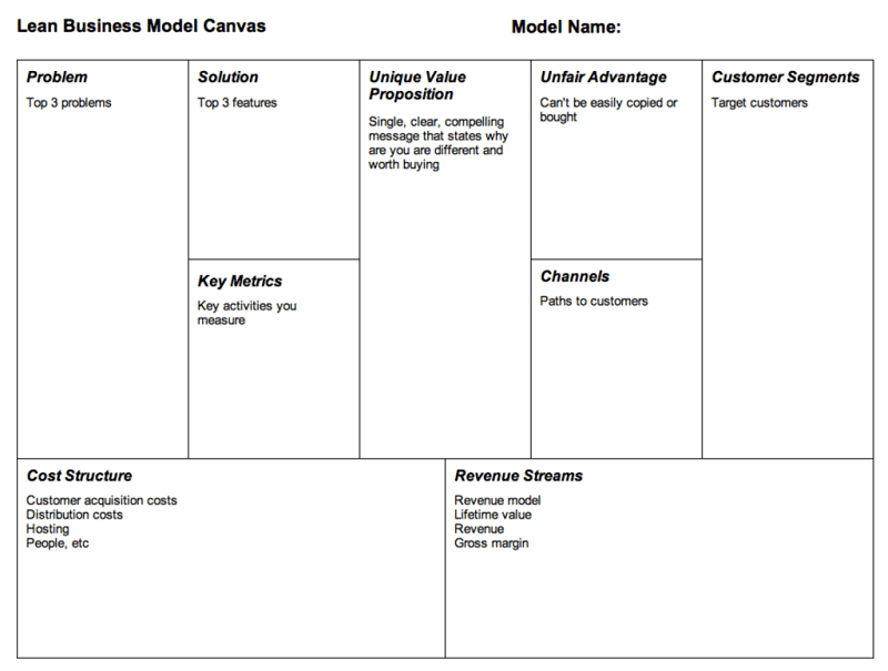 startup business plan template pdf