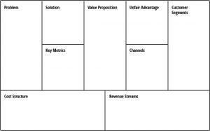 startup business plan template pdf lean canvas sm