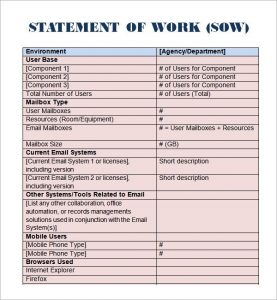 statement of work example statement of work image