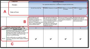 story mapping template coso mapping b
