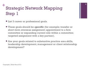 strategic mapping template reputation career goals amp business development networking presentation