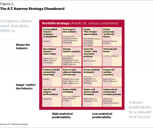 strategic mapping template resizedimage analysisstrategic chessboard