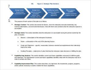 strategic plan example enterprise strategic plan template