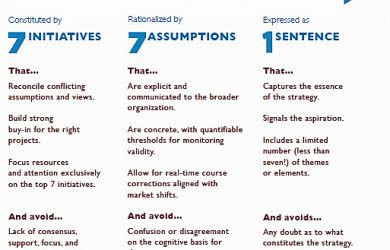 strategic plan example strategic planning template