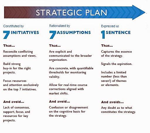 strategic plan example