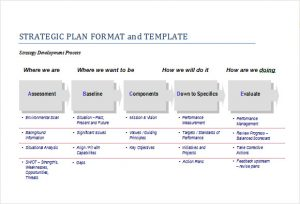 strategic plan template strategic plan template 3454