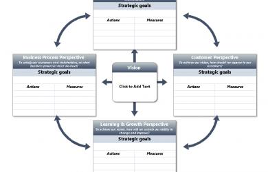 strategic planning template strategic planning template