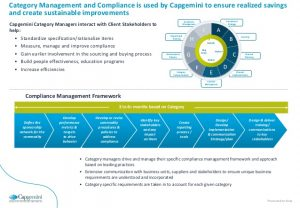 strategy map template point of view category management v final