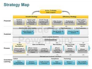 strategy map templates revenue data anlysis powerpoint slide