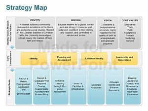 strategy map templates strategy map powerpoint template