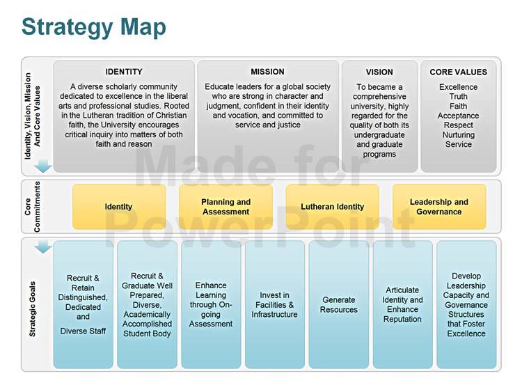 strategy map templates