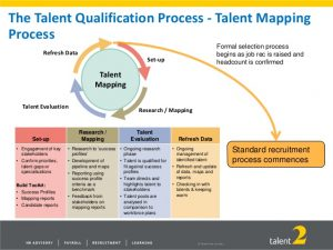 strategy maps template an introduction to strategic talent sourcing