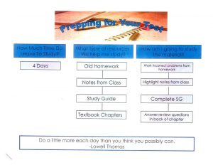 study plan template study for a test