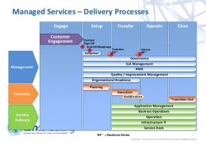 study plan template ttm extended managed services framework high level overview