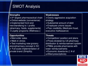 swot analysis in healthcare rite aid