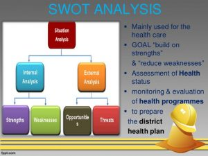 swot analysis in healthcare situational analysis in health care industry