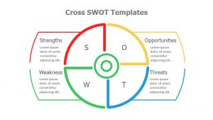 swot analysis in healthcare slide