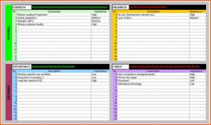 swot analysis template excel doc swot analysis excel template swot analysis template