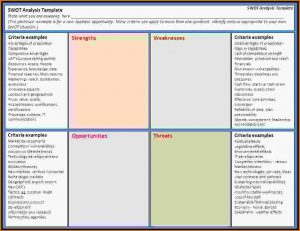 swot analysis template excel swot analysis template excel