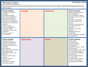 swot analysis template excel swot analysis template