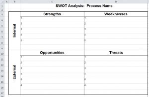 swot analysis template excel swottemplate