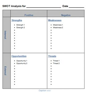 swot analysis template swot analysis word template