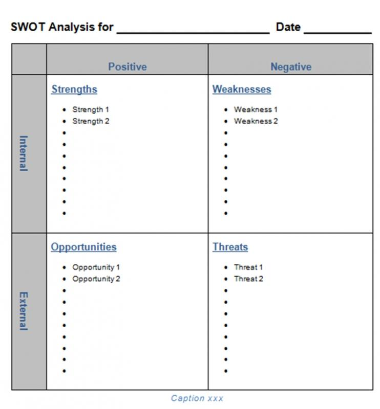 swot analysis template