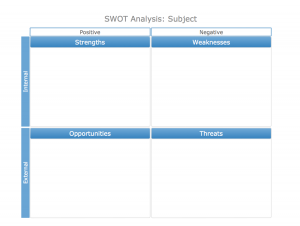 swot analysis template swot matrix template
