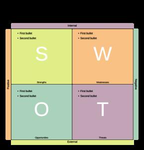swot analysis template word swot analysis x