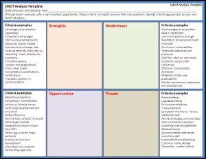 swot analysis template word swot analysis template