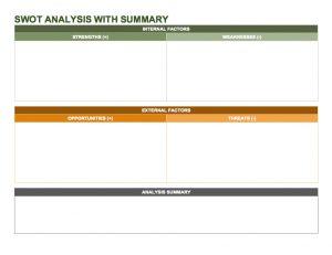 swot analysis templates swot analysiswithsummary word